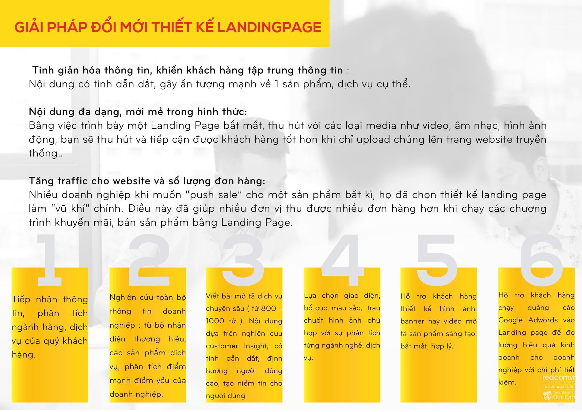 thiet-ke-landingpage-1